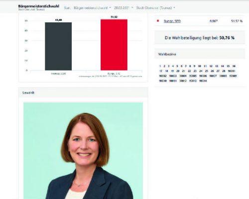 Wahlergebnis Antje Runge